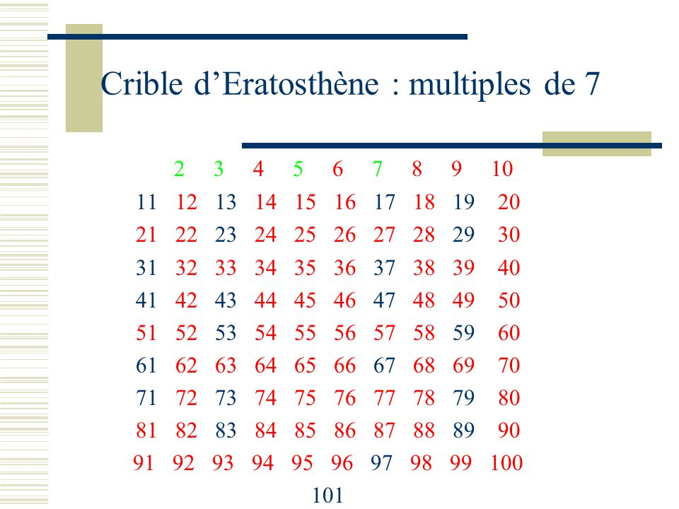 Crible d'Eratosthène : multiples de 7