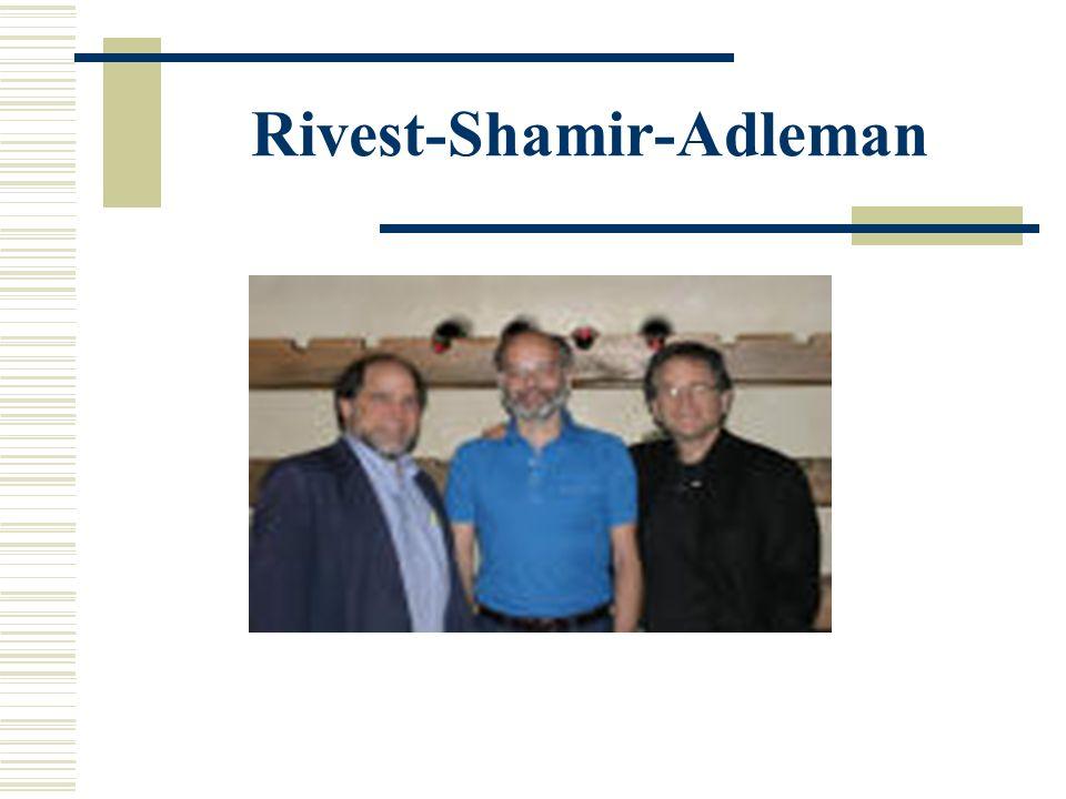 Rivest-Shamir-Adleman