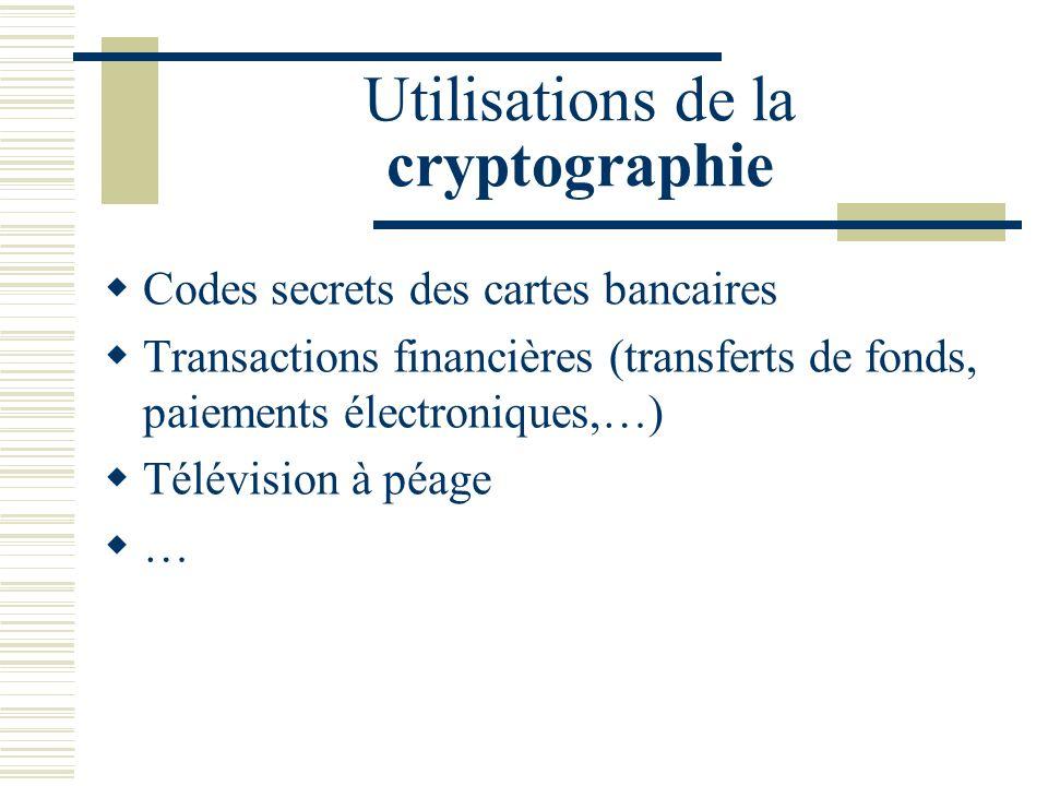 Utilisations de la cryptographie