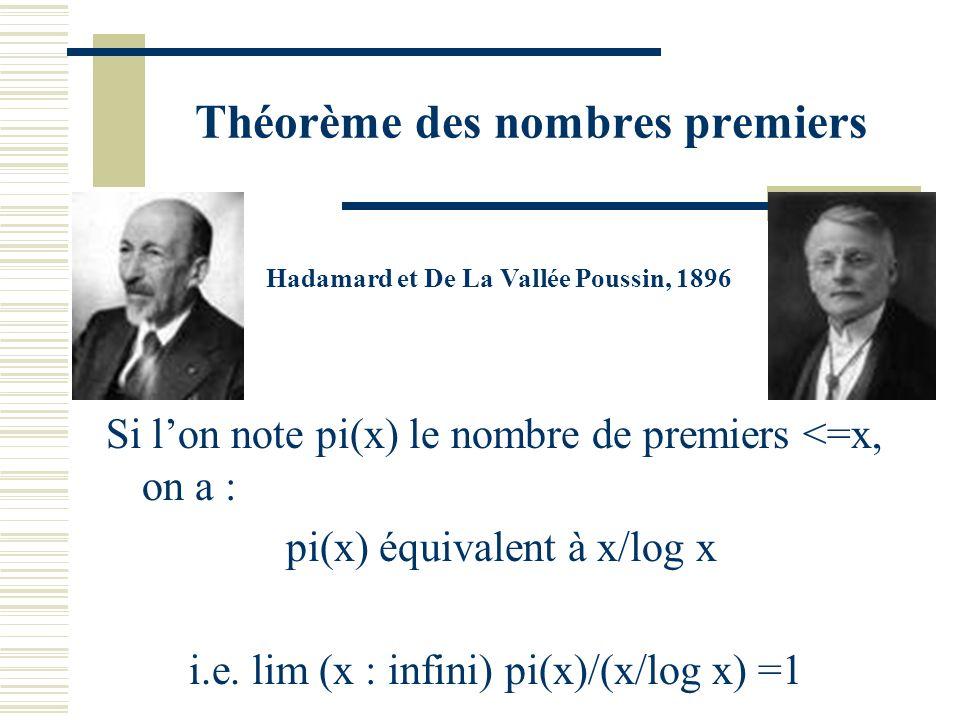 Théorème des nombres premiers