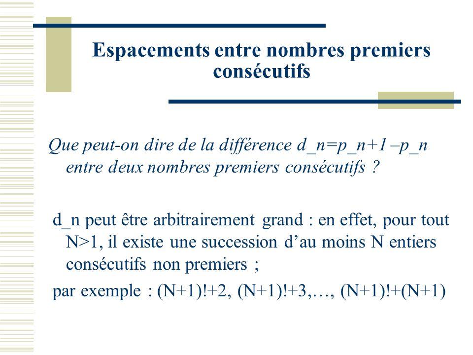 Espacements entre nombres premiers consécutifs