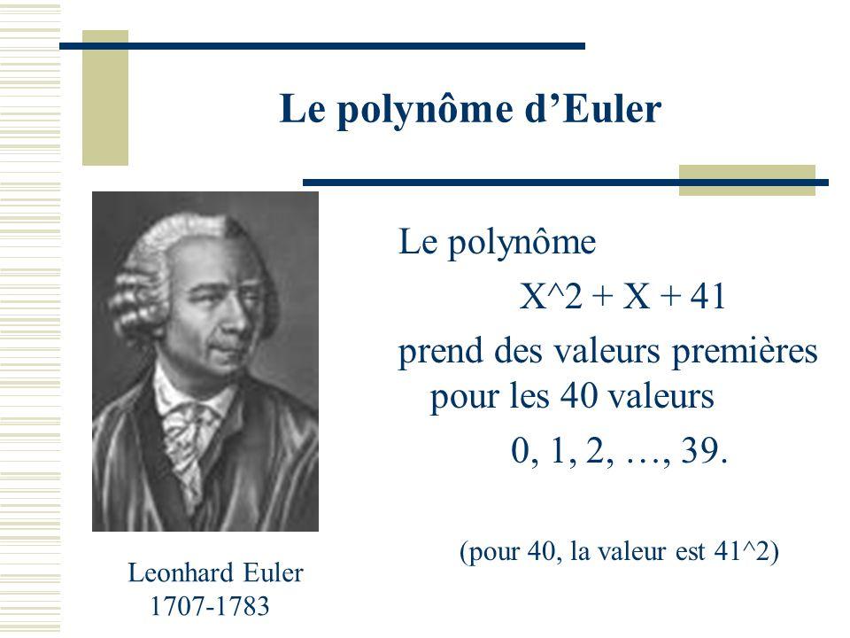 Le polynôme d'Euler Le polynôme X^2 + X + 41