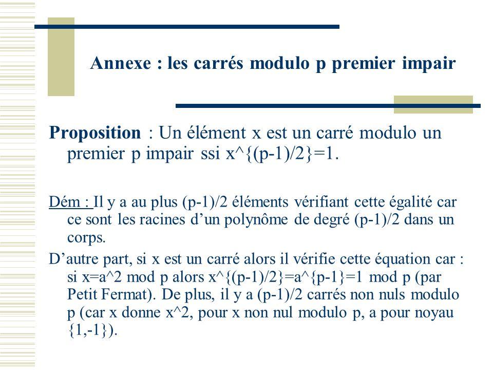 Annexe : les carrés modulo p premier impair