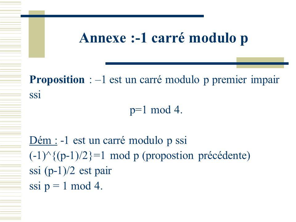 Annexe :-1 carré modulo p
