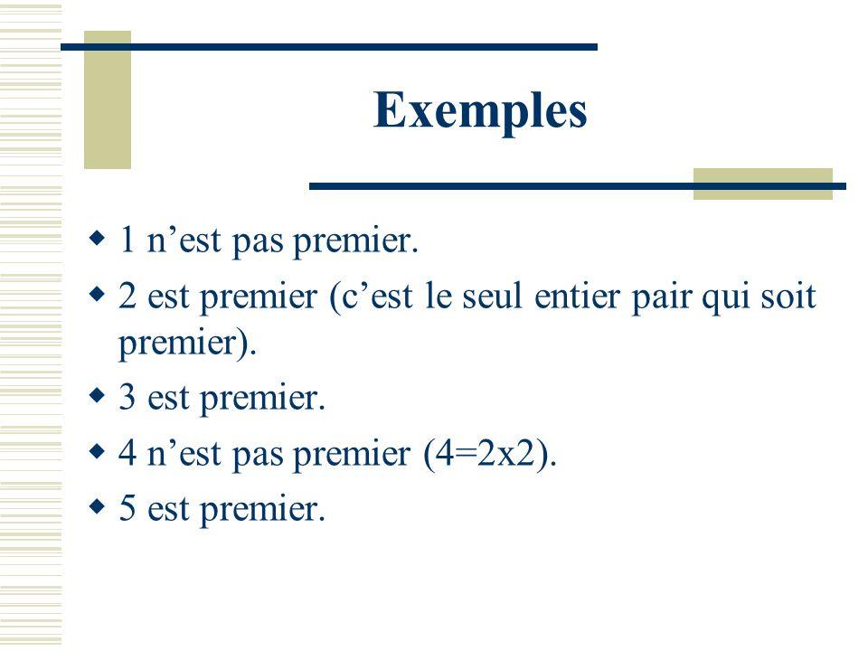 Exemples 1 n'est pas premier.