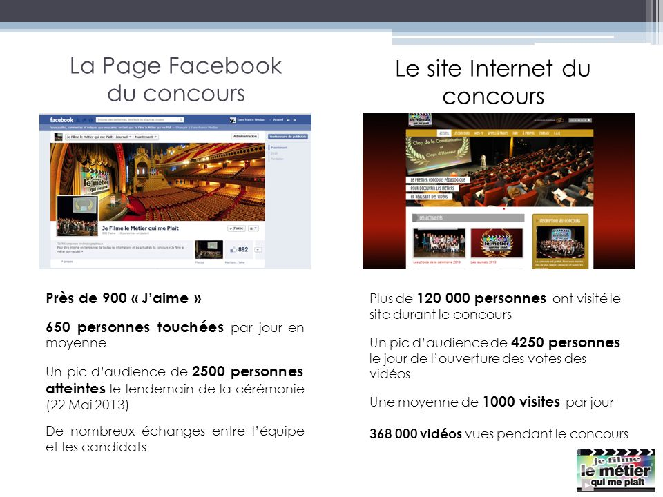 La Page Facebook du concours