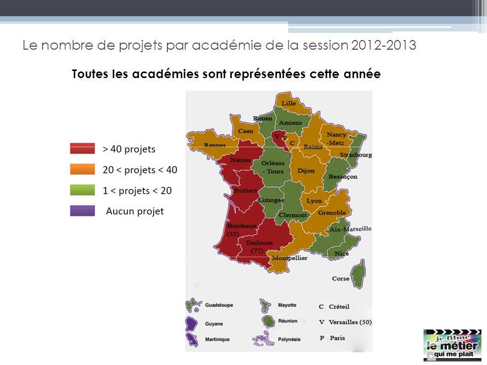 Le nombre de projets par académie de la session 2012-2013