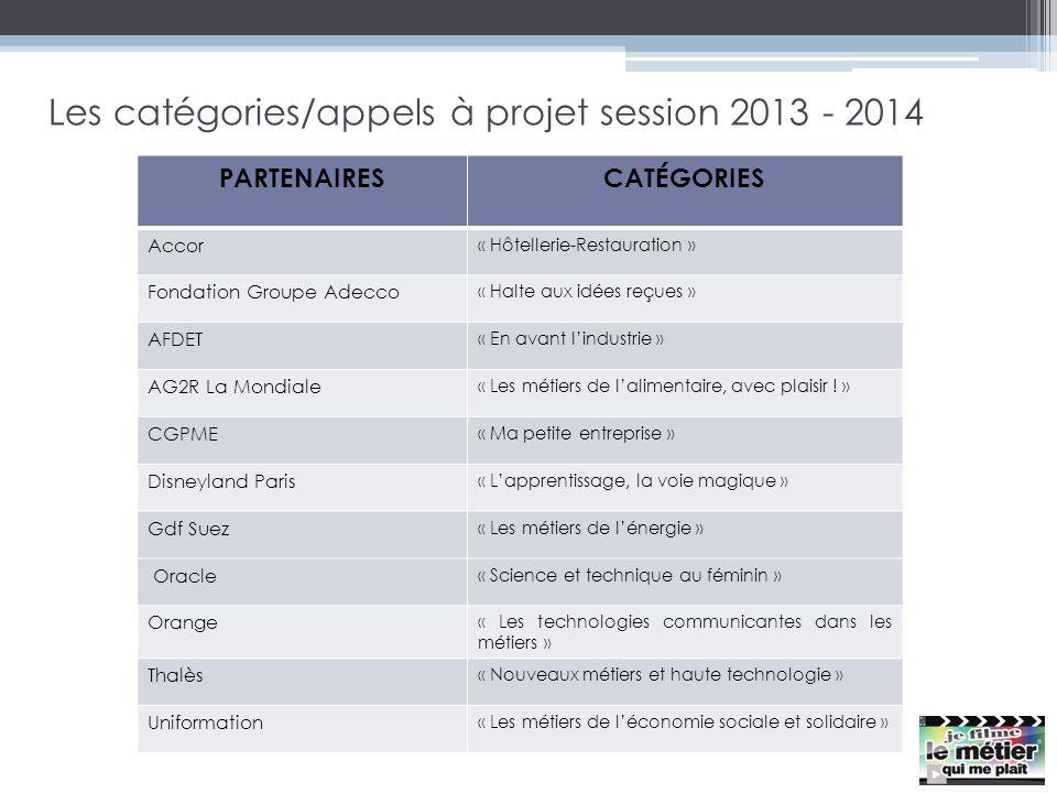 Les catégories/appels à projet session 2013 - 2014