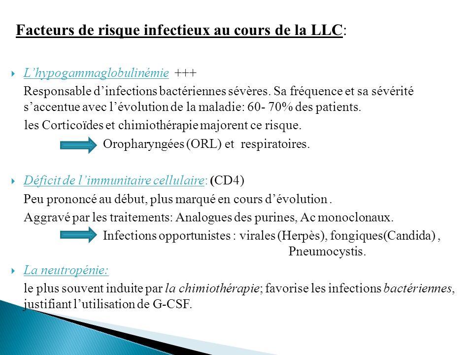 Facteurs de risque infectieux au cours de la LLC: