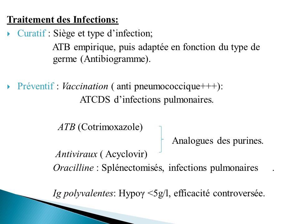 Traitement des Infections: