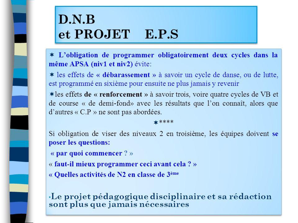 D.N.B et PROJET E.P.S L'obligation de programmer obligatoirement deux cycles dans la même APSA (niv1 et niv2) évite: