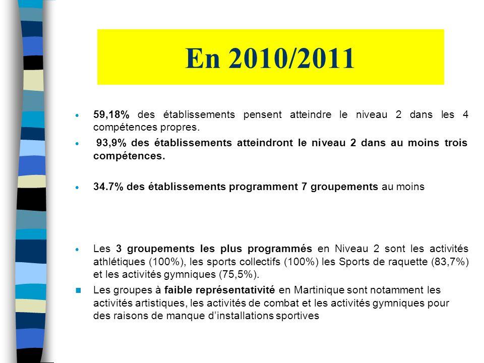 En 2010/2011 59,18% des établissements pensent atteindre le niveau 2 dans les 4 compétences propres.
