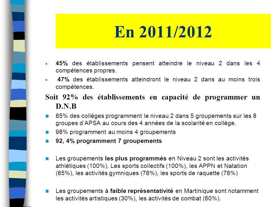 En 2011/2012 45% des établissements pensent atteindre le niveau 2 dans les 4 compétences propres.