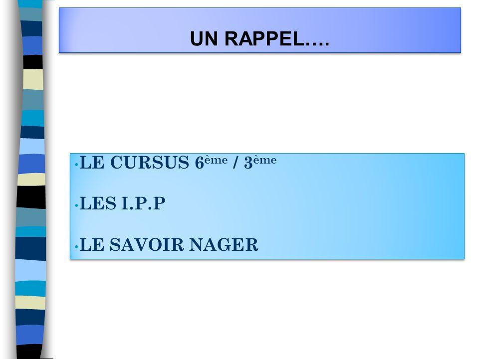 LE CURSUS 6ème / 3ème LES I.P.P LE SAVOIR NAGER