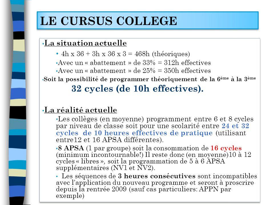 LE CURSUS COLLEGE 4h x 36 + 3h x 36 x 3 = 468h (théoriques)