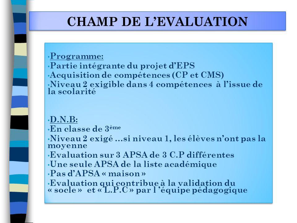 CHAMP DE L'EVALUATION Programme: Partie intégrante du projet d'EPS