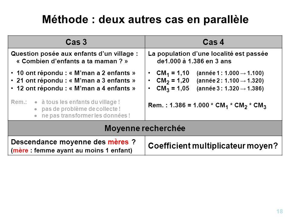 Méthode : deux autres cas en parallèle