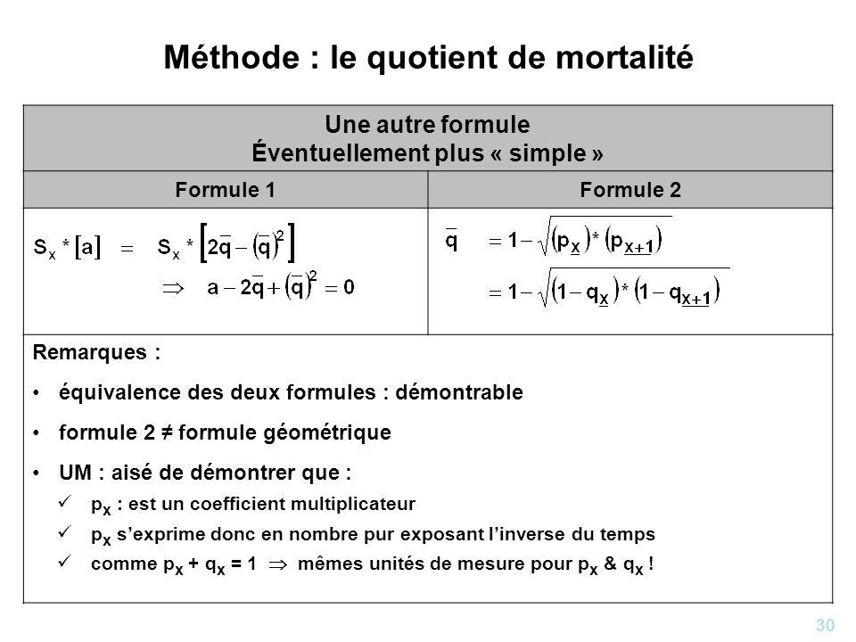 Méthode : le quotient de mortalité