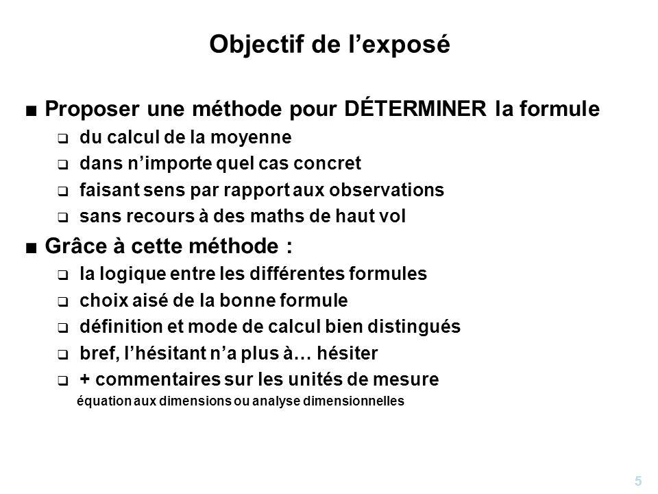 Objectif de l'exposé Proposer une méthode pour DÉTERMINER la formule