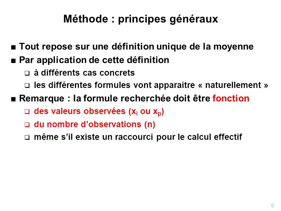 Méthode : principes généraux