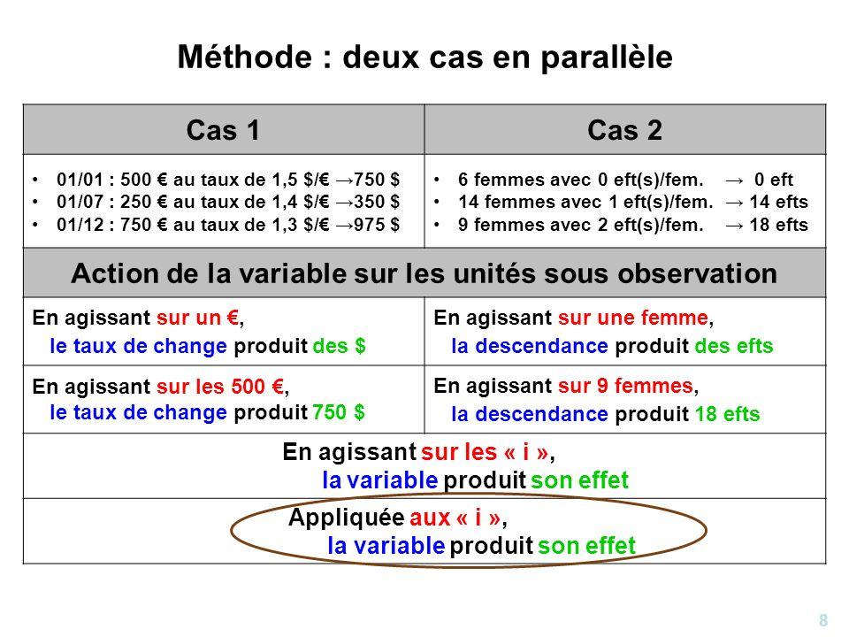 Méthode : deux cas en parallèle