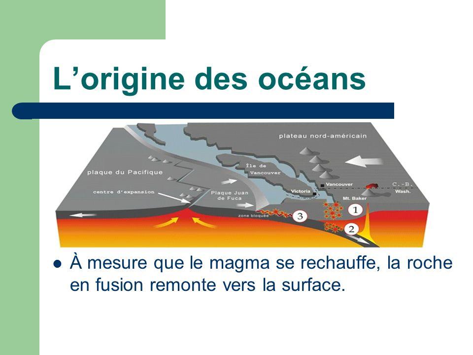 L'origine des océans À mesure que le magma se rechauffe, la roche en fusion remonte vers la surface.