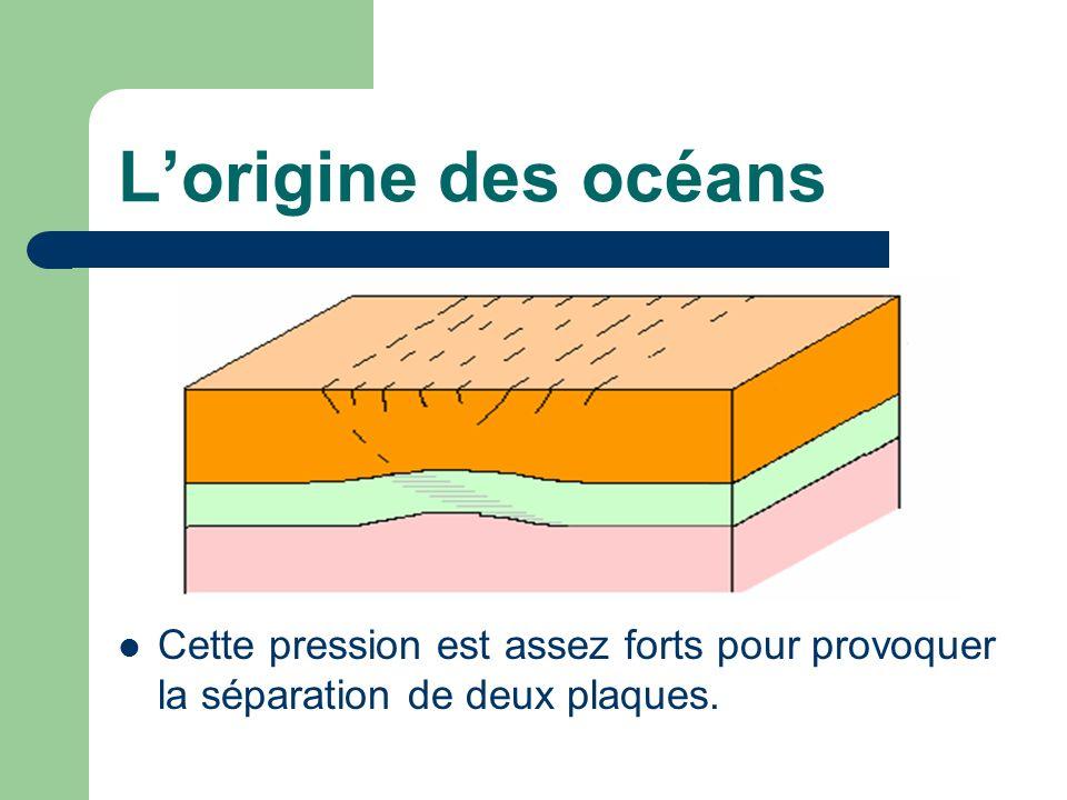 L'origine des océans Cette pression est assez forts pour provoquer la séparation de deux plaques.