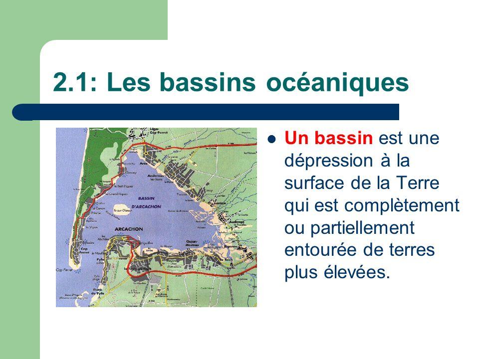 2.1: Les bassins océaniques