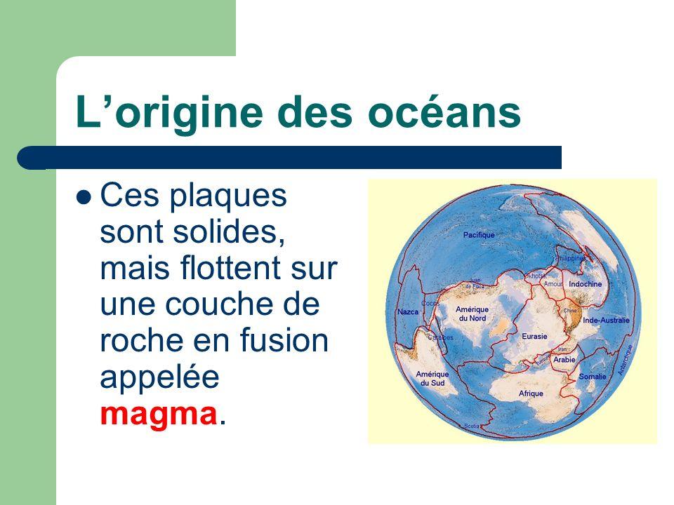 L'origine des océans Ces plaques sont solides, mais flottent sur une couche de roche en fusion appelée magma.