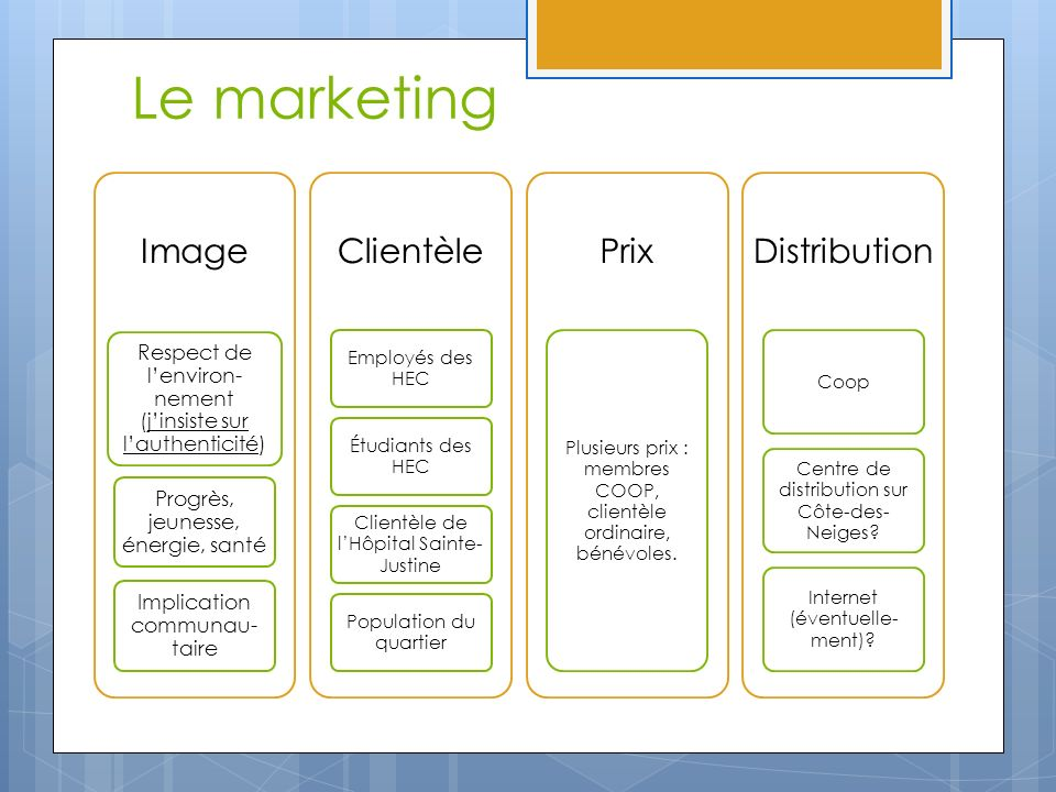 Le marketing Image Clientèle Prix Distribution