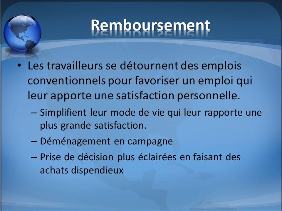 Remboursement Les travailleurs se détournent des emplois conventionnels pour favoriser un emploi qui leur apporte une satisfaction personnelle.