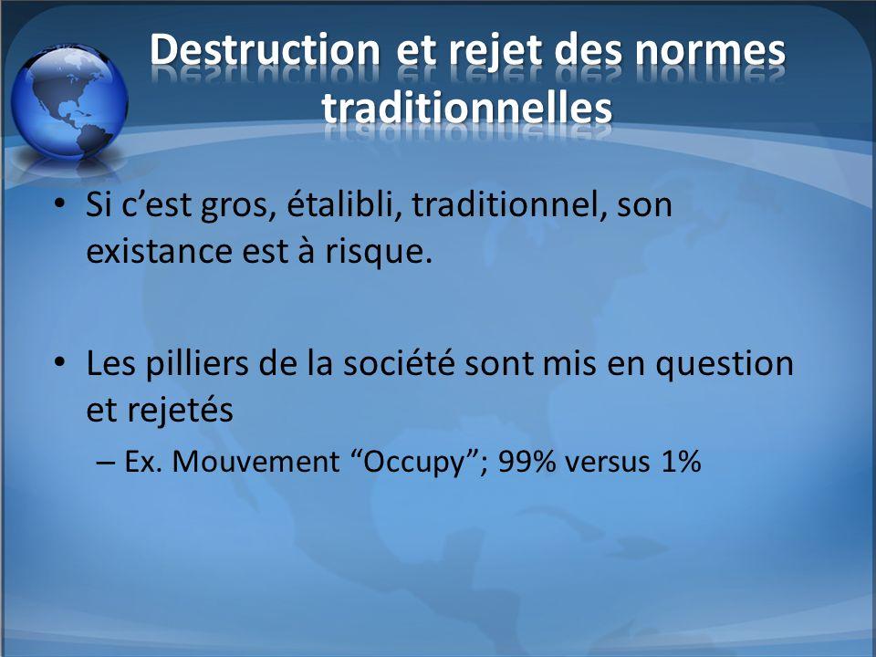 Destruction et rejet des normes traditionnelles