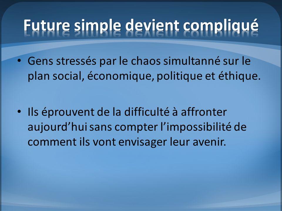Future simple devient compliqué