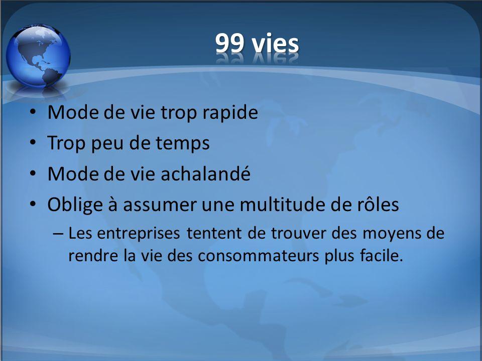 99 vies Mode de vie trop rapide Trop peu de temps