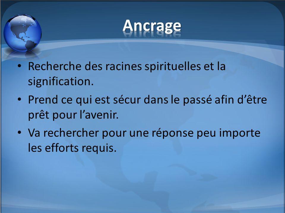 Ancrage Recherche des racines spirituelles et la signification.