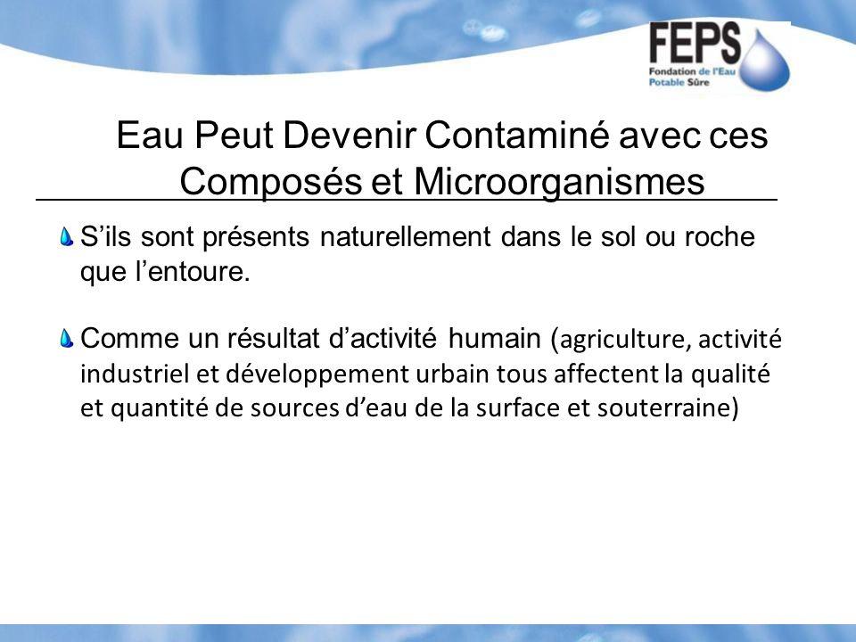 Eau Peut Devenir Contaminé avec ces Composés et Microorganismes