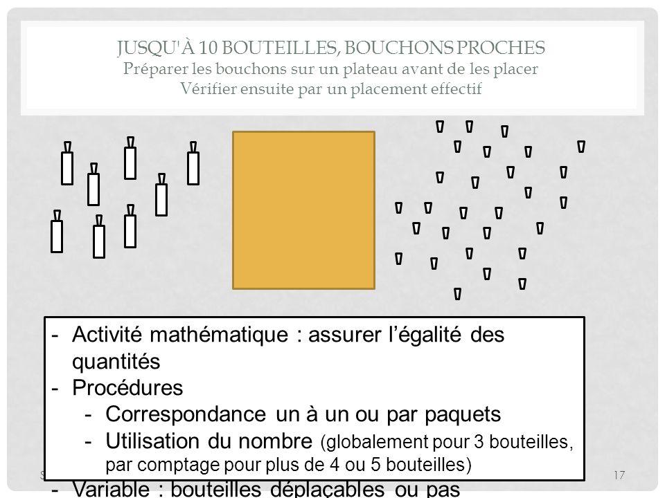 Activité mathématique : assurer l'égalité des quantités Procédures