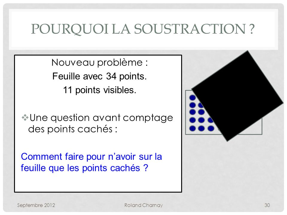 Pourquoi la soustraction