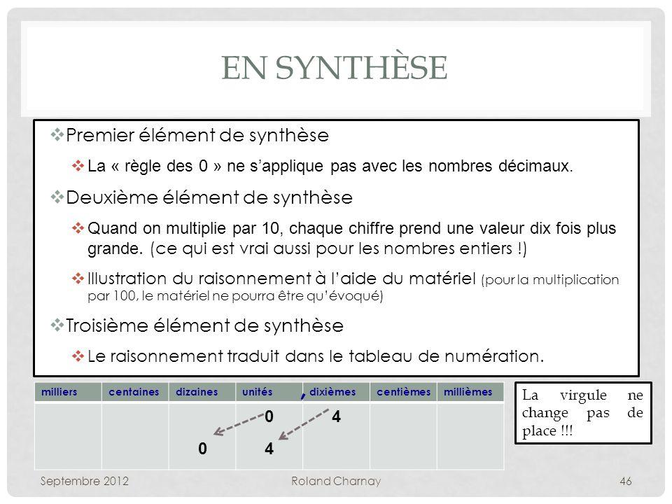 En synthèse , Premier élément de synthèse Deuxième élément de synthèse
