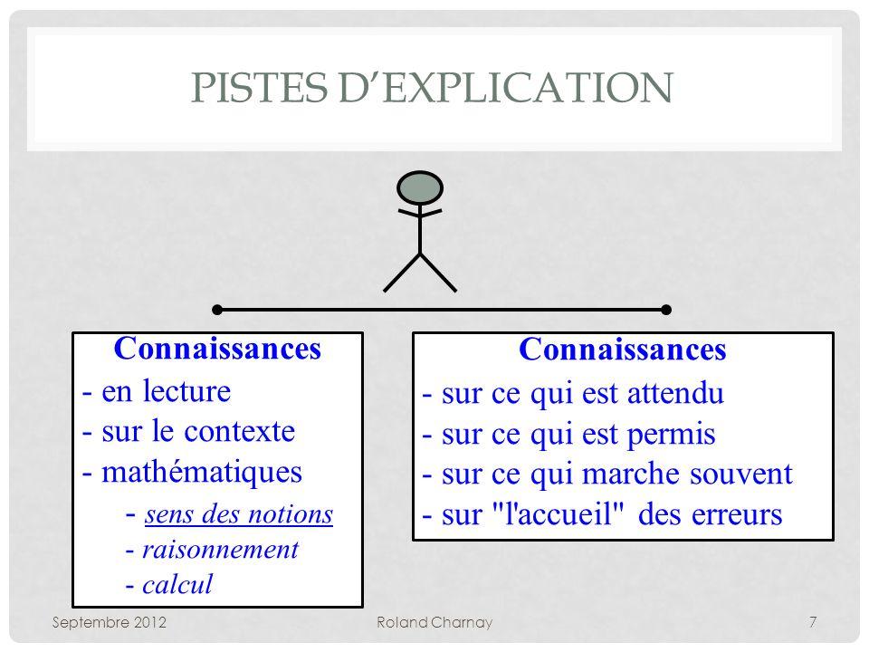 PISTES D'EXPLICATION Connaissances en lecture sur le contexte