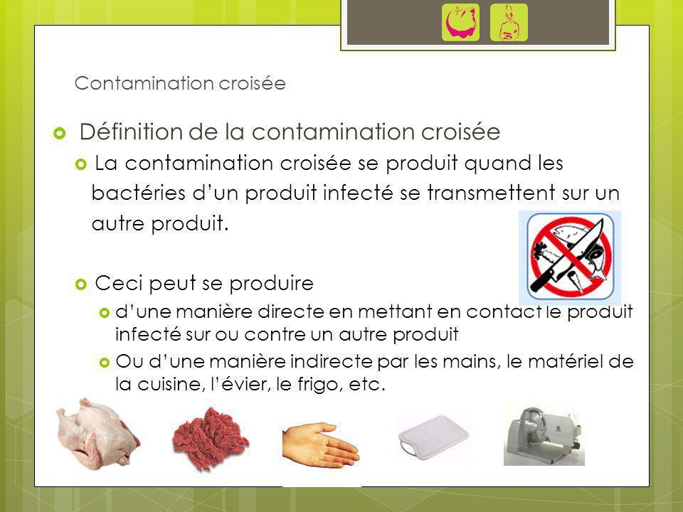 Définition de la contamination croisée