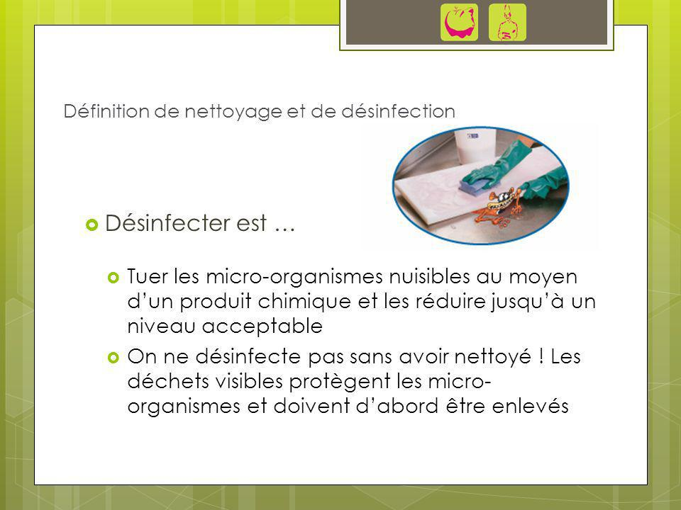 Définition de nettoyage et de désinfection