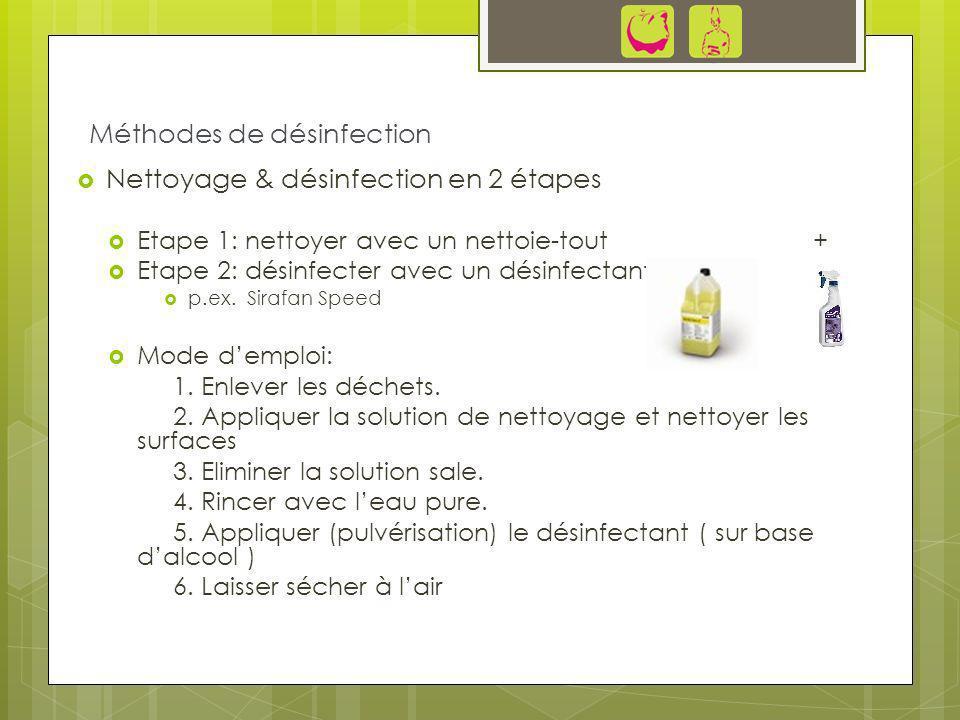 Nettoyage & désinfection en 2 étapes Méthodes de désinfection