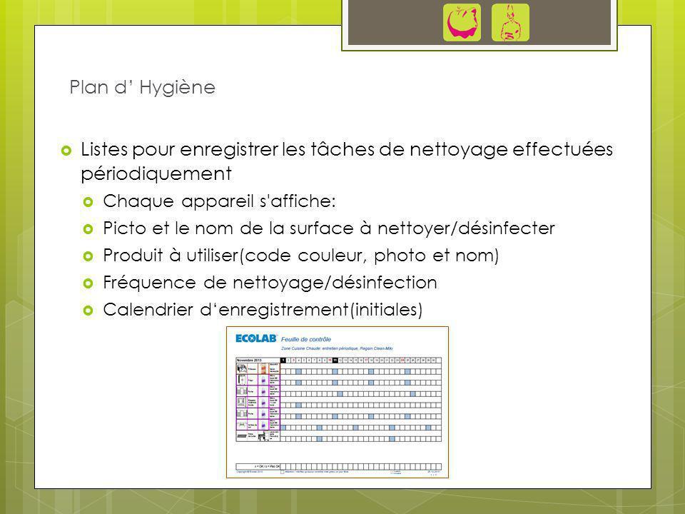 Plan d' Hygiène Listes pour enregistrer les tâches de nettoyage effectuées périodiquement. Chaque appareil s affiche: