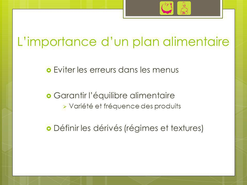 L'importance d'un plan alimentaire