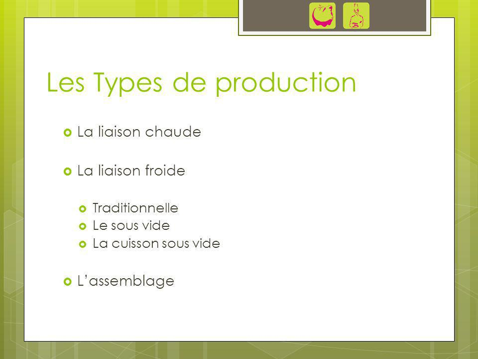 Les Types de production