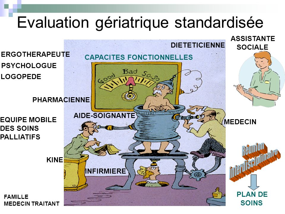 Evaluation gériatrique standardisée