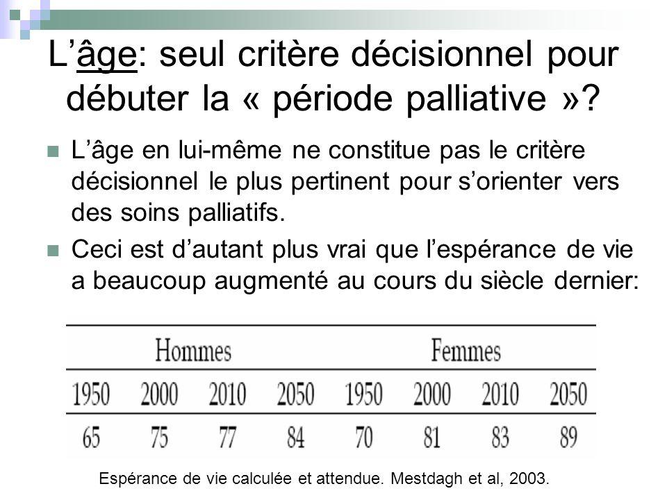 L'âge: seul critère décisionnel pour débuter la « période palliative »