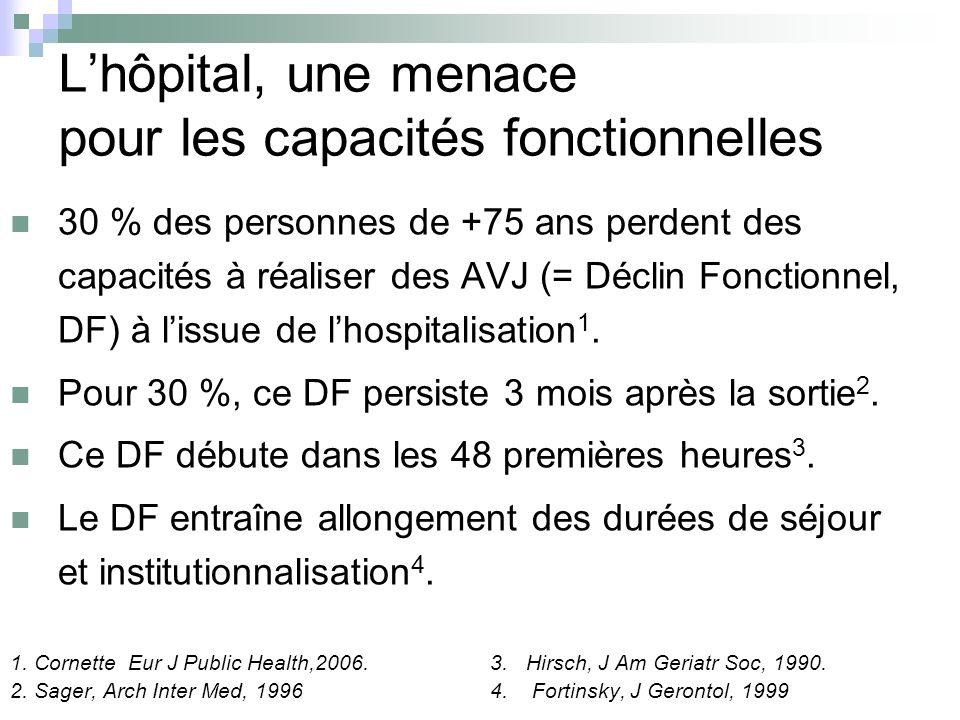 L'hôpital, une menace pour les capacités fonctionnelles