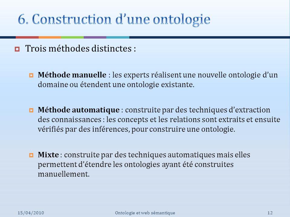 6. Construction d'une ontologie